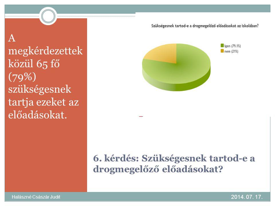 6. kérdés: Szükségesnek tartod-e a drogmegelőző előadásokat? A megkérdezettek közül 65 fő (79%) szükségesnek tartja ezeket az előadásokat. 2014. 07. 1