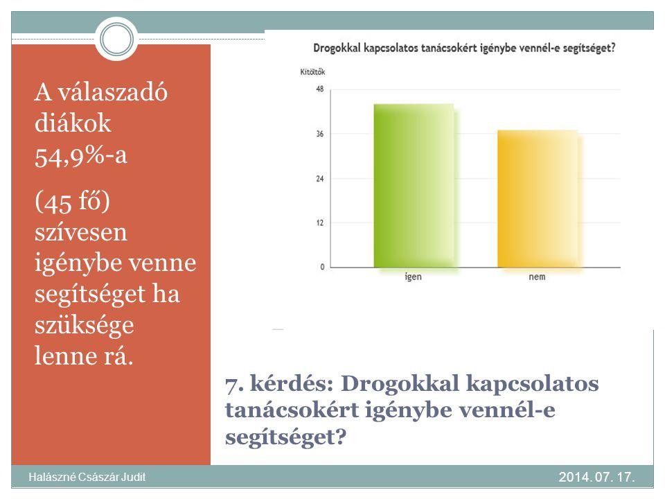 7. kérdés: Drogokkal kapcsolatos tanácsokért igénybe vennél-e segítséget? A válaszadó diákok 54,9%-a (45 fő) szívesen igénybe venne segítséget ha szük