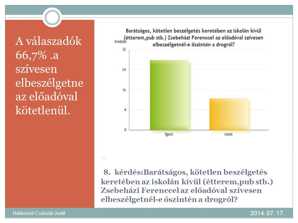 8. kérdés:Barátságos, kötetlen beszélgetés keretében az iskolán kívül (étterem,pub stb.) Zsebeházi Ferenccel az előadóval szívesen elbeszélgetnél-e ős