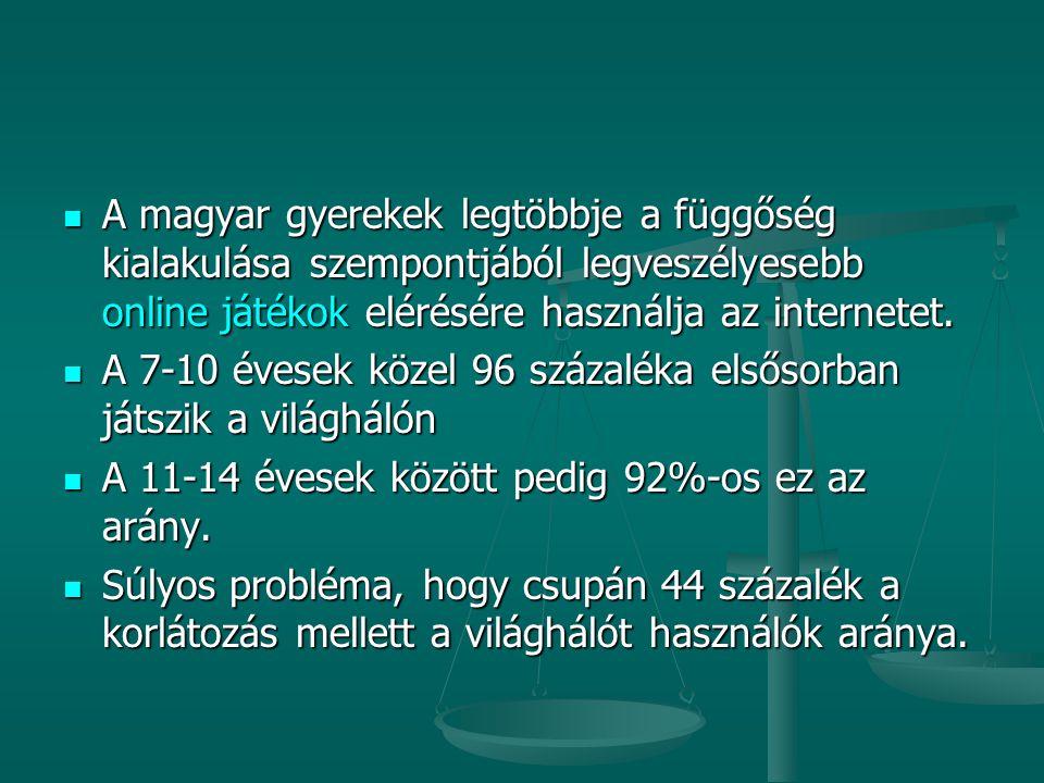 A magyar gyerekek legtöbbje a függőség kialakulása szempontjából legveszélyesebb online játékok elérésére használja az internetet. A magyar gyerekek l