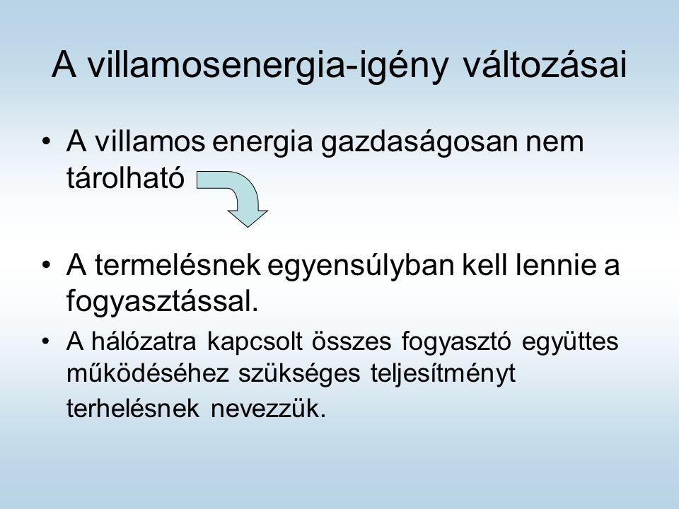A villamosenergia-igény változásai A villamos energia gazdaságosan nem tárolható A termelésnek egyensúlyban kell lennie a fogyasztással.