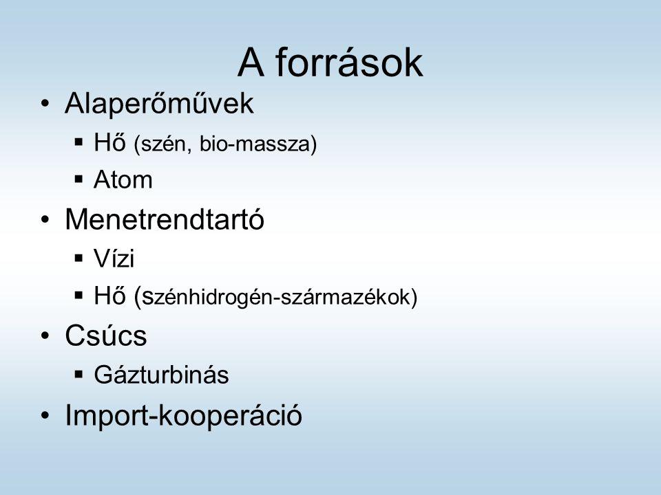 A források Alaperőművek  Hő (szén, bio-massza)  Atom Menetrendtartó  Vízi  Hő (s zénhidrogén-származékok) Csúcs  Gázturbinás Import-kooperáció
