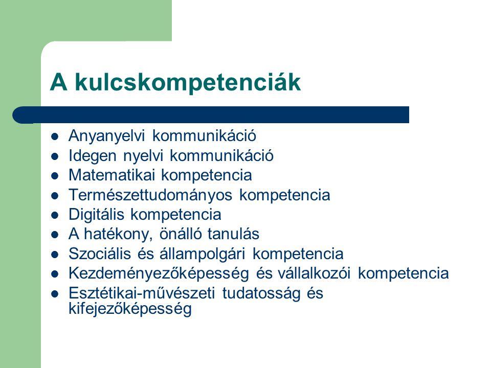 A kulcskompetenciák Anyanyelvi kommunikáció Idegen nyelvi kommunikáció Matematikai kompetencia Természettudományos kompetencia Digitális kompetencia A