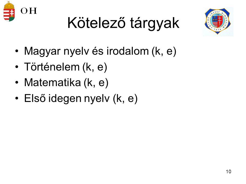 11 választható tárgyak Második idegen nyelv (másik) (k, e) Fizika (k, e) Biológia (k, e) Kémia (k, e) Földünk és környezetünk (k,e) Rajz és vizuális kultúra (k) Testnevelés és sport (k, e)