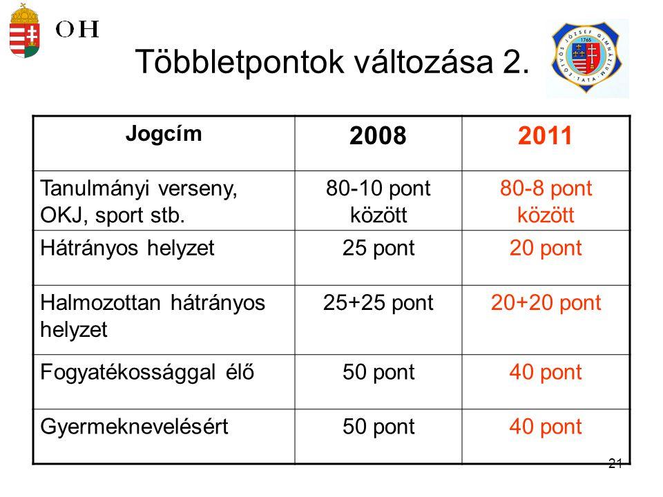 22 Népszabadság – 2010.január 7.