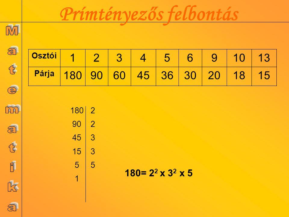 Prímtényezős felbontás 180 90 45 2 15 5 1 2 3 3 5 180= 2 2 x 3 2 x 5 Osztói 12345691013 Párja 1809060453630201815
