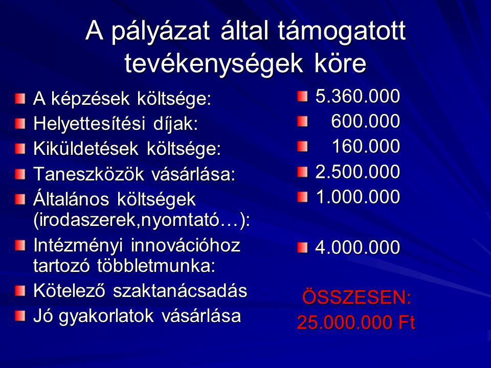 A pályázat által támogatott tevékenységek köre A képzések költsége: Helyettesítési díjak: Kiküldetések költsége: Taneszközök vásárlása: Általános költségek (irodaszerek,nyomtató…): Intézményi innovációhoz tartozó többletmunka: Kötelező szaktanácsadás Jó gyakorlatok vásárlása 5.360.000 600.000 600.000 160.000 160.0002.500.0001.000.0004.000.000 ÖSSZESEN: ÖSSZESEN: 25.000.000 Ft