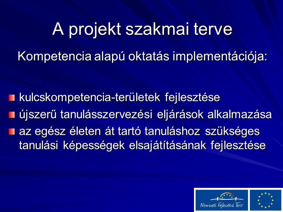 A projekt szakmai terve Kompetencia alapú oktatás implementációja: kulcskompetencia-területek fejlesztése újszerű tanulásszervezési eljárások alkalmazása az egész életen át tartó tanuláshoz szükséges tanulási képességek elsajátításának fejlesztése