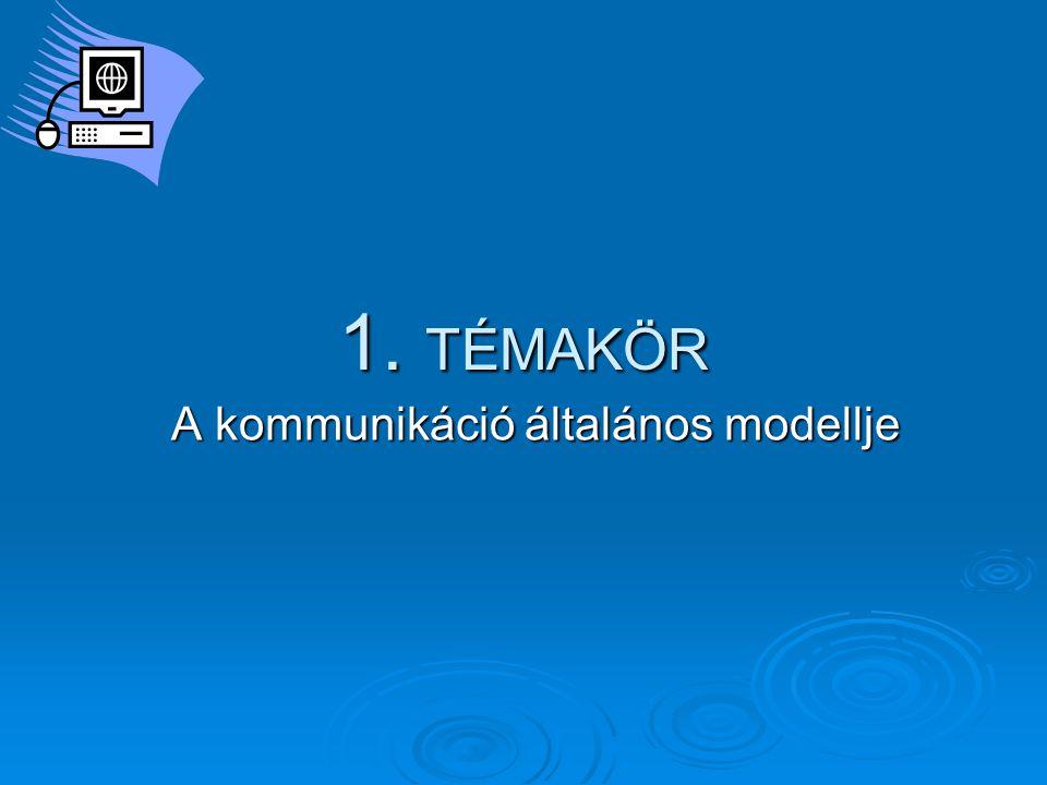 1. TÉMAKÖR A kommunikáció általános modellje
