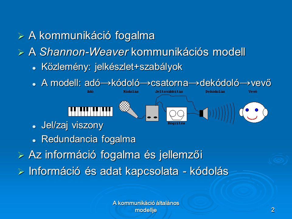 A kommunikáció általános modellje2  A kommunikáció fogalma  A Shannon-Weaver kommunikációs modell Közlemény: jelkészlet+szabályok Közlemény: jelkészlet+szabályok A modell: adó → kódoló → csatorna → dekódoló → vevő A modell: adó → kódoló → csatorna → dekódoló → vevő Jel/zaj viszony Jel/zaj viszony Redundancia fogalma Redundancia fogalma  Az információ fogalma és jellemzői  Információ és adat kapcsolata - kódolás