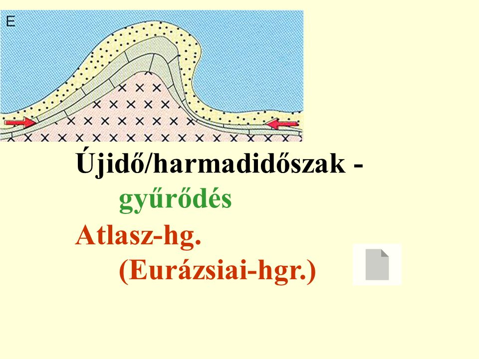 Újidő/harmadidőszak - gyűrődés Atlasz-hg. (Eurázsiai-hgr.)