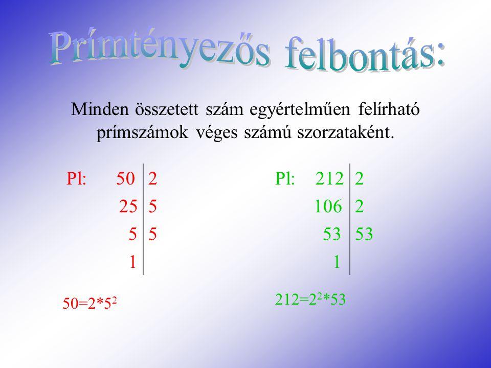 Minden összetett szám egyértelműen felírható prímszámok véges számú szorzataként. Pl: 502 255 55 1 Pl: 2122 1062 53 1 50=2*5 2 212=2 2 *53