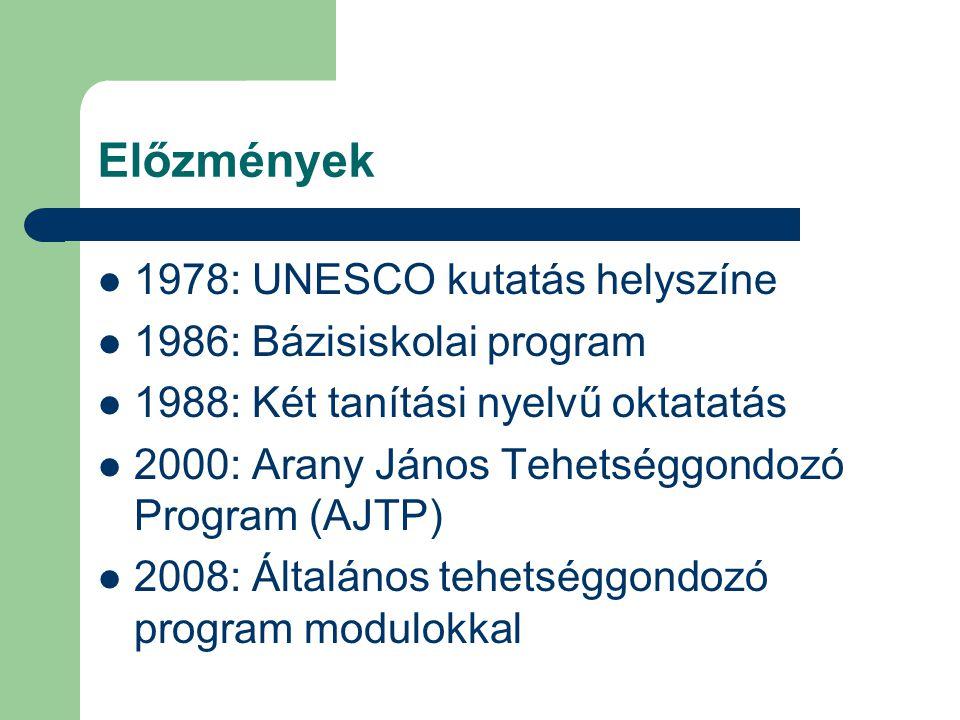 Előzmények 1978: UNESCO kutatás helyszíne 1986: Bázisiskolai program 1988: Két tanítási nyelvű oktatatás 2000: Arany János Tehetséggondozó Program (AJ
