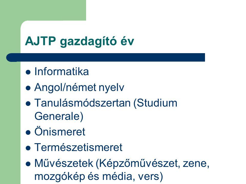AJTP gazdagító év Informatika Angol/német nyelv Tanulásmódszertan (Studium Generale) Önismeret Természetismeret Művészetek (Képzőművészet, zene, mozgó