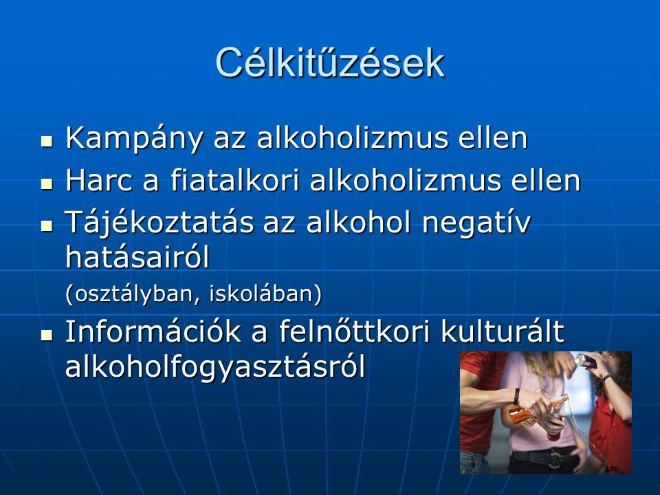 Célkitűzések Kampány az alkoholizmus ellen Kampány az alkoholizmus ellen Harc a fiatalkori alkoholizmus ellen Harc a fiatalkori alkoholizmus ellen Tájékoztatás az alkohol negatív hatásairól Tájékoztatás az alkohol negatív hatásairól (osztályban, iskolában) Információk a felnőttkori kulturált alkoholfogyasztásról Információk a felnőttkori kulturált alkoholfogyasztásról