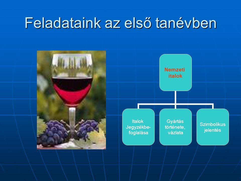 Feladataink az első tanévben Nemzeti italok Italok Jegyzékbe- foglalása Gyártás története, vázlata Szimbolikus jelentés
