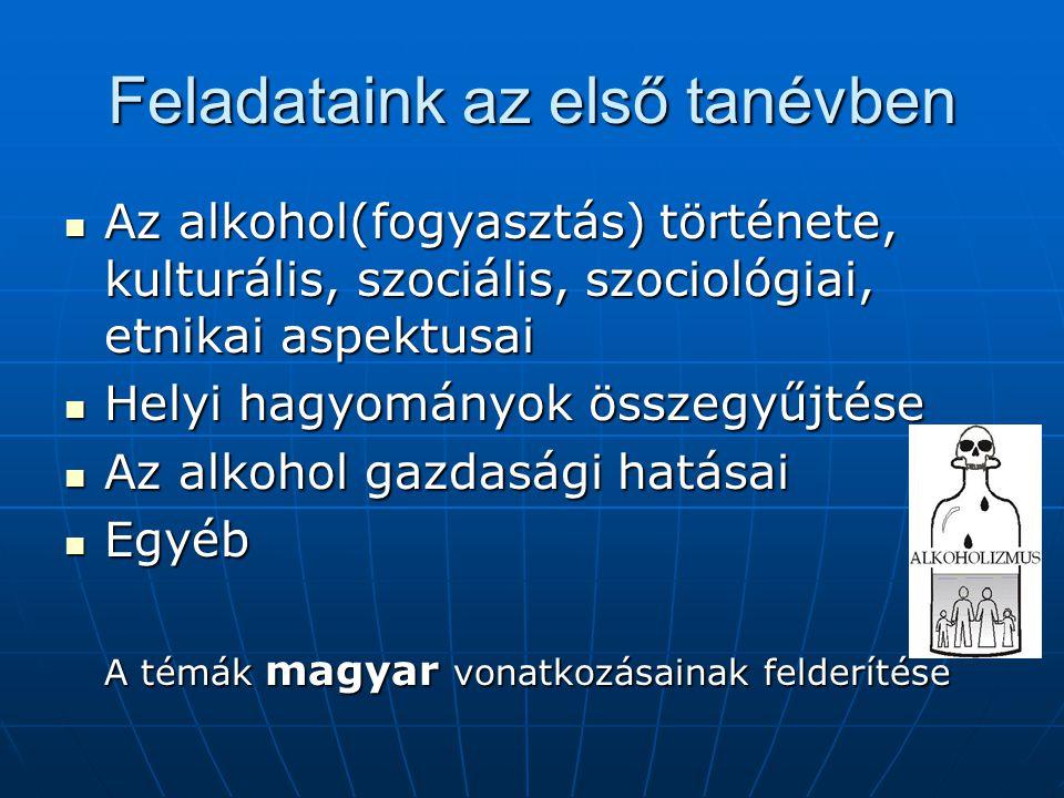 Feladataink az első tanévben Az alkohol(fogyasztás) története, kulturális, szociális, szociológiai, etnikai aspektusai Az alkohol(fogyasztás) története, kulturális, szociális, szociológiai, etnikai aspektusai Helyi hagyományok összegyűjtése Helyi hagyományok összegyűjtése Az alkohol gazdasági hatásai Az alkohol gazdasági hatásai Egyéb Egyéb A témák magyar vonatkozásainak felderítése