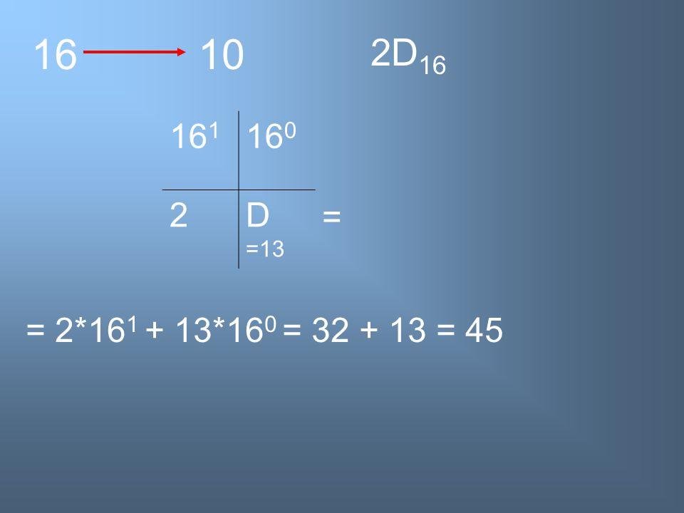 1610 2D 16 16 1 16 0 2D =13 = = 2*16 1 + 13*16 0 = 32 + 13 = 45
