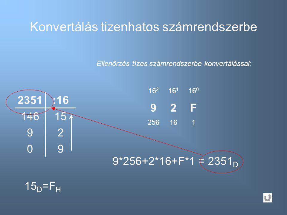 Konvertálás tizenhatos számrendszerbe 2351:16 14615 92 09 92F 16 2 16 1 16 0 9*256+2*16+F*1 = 2351 D Ellenőrzés tízes számrendszerbe konvertálással: 2