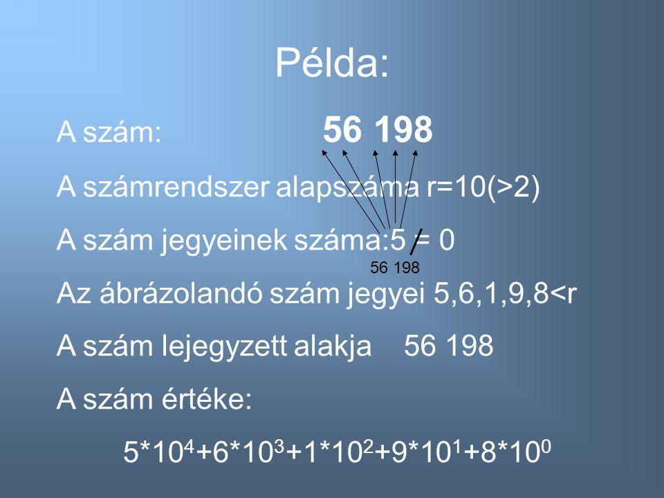 Használatos számrendszerek az informatikában Tízes - DecimálisTízes –Legelterjedtebb, általánosan is –Alapja a 10, a számábrázoláshoz a 0,1,2,3,4,5,6,7,8,9 jegyeket használja Felhasználása az informatikában: BCD (Binary Coded Decimal) 5 6 1 9 8 01010110 00011001 1000