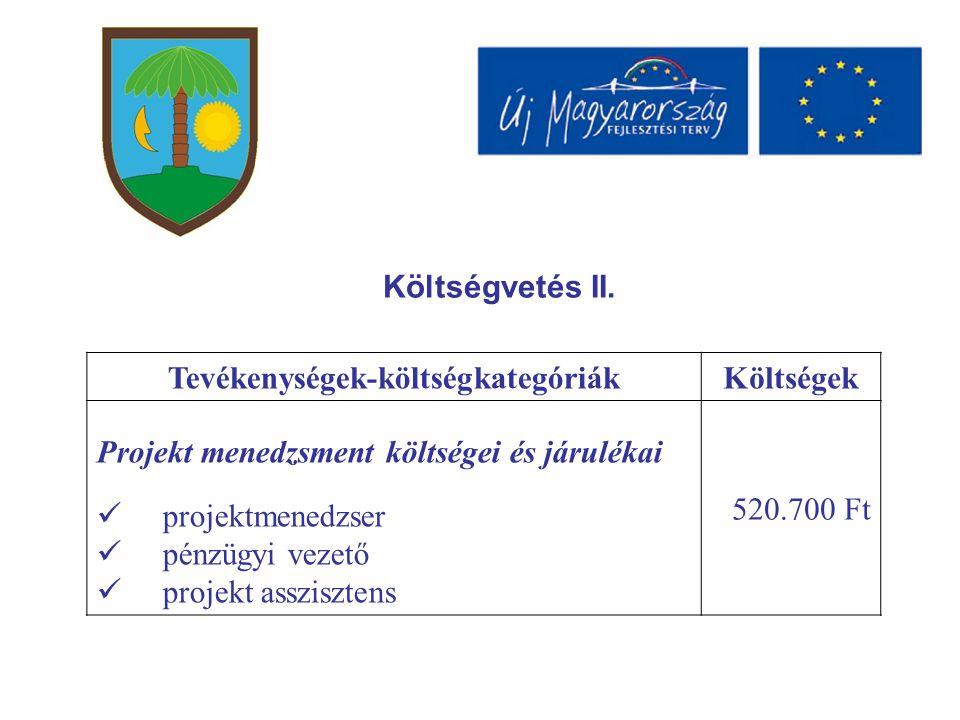Költségvetés II.