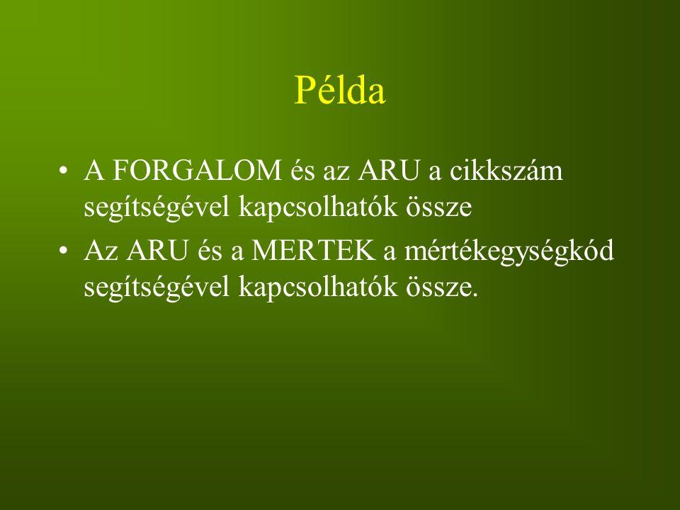 Példa A FORGALOM és az ARU a cikkszám segítségével kapcsolhatók össze Az ARU és a MERTEK a mértékegységkód segítségével kapcsolhatók össze.