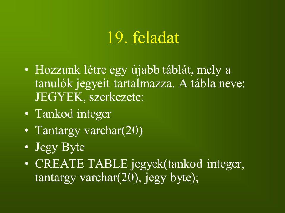 19. feladat Hozzunk létre egy újabb táblát, mely a tanulók jegyeit tartalmazza. A tábla neve: JEGYEK, szerkezete: Tankod integer Tantargy varchar(20)