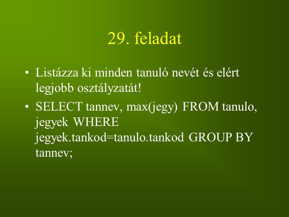 29. feladat Listázza ki minden tanuló nevét és elért legjobb osztályzatát! SELECT tannev, max(jegy) FROM tanulo, jegyek WHERE jegyek.tankod=tanulo.tan