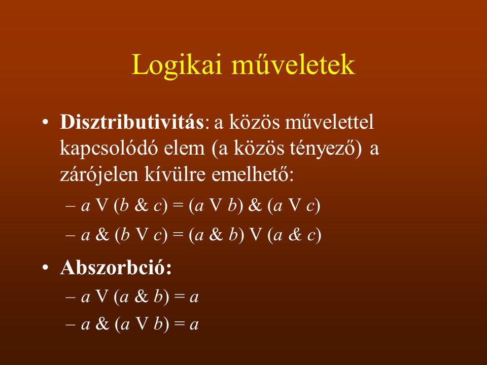 Logikai műveletek Disztributivitás: a közös művelettel kapcsolódó elem (a közös tényező) a zárójelen kívülre emelhető: –a V (b & c) = (a V b) & (a V c