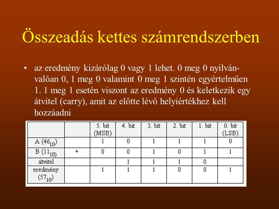 Összeadás kettes számrendszerben az eredmény kizárólag 0 vagy 1 lehet. 0 meg 0 nyilván valóan 0, 1 meg 0 valamint 0 meg 1 szintén egyértelműen 1. 1 m