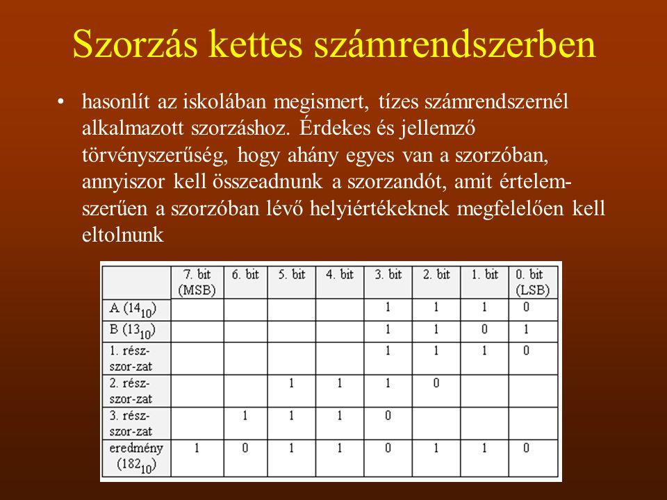 Szorzás kettes számrendszerben hasonlít az iskolában megismert, tízes számrendszernél alkalmazott szorzáshoz. Érdekes és jellemző törvényszerűség, ho