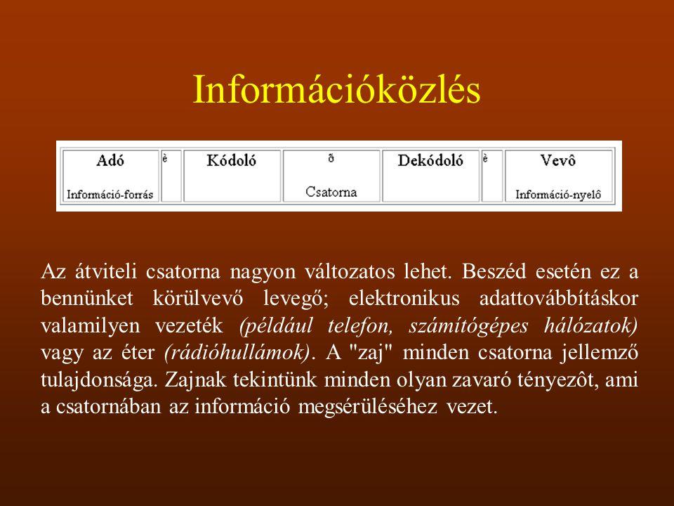 Információközlés Az átviteli csatorna nagyon változatos lehet. Beszéd esetén ez a bennünket körülvevő levegő; elektronikus adattovábbításkor valamilye