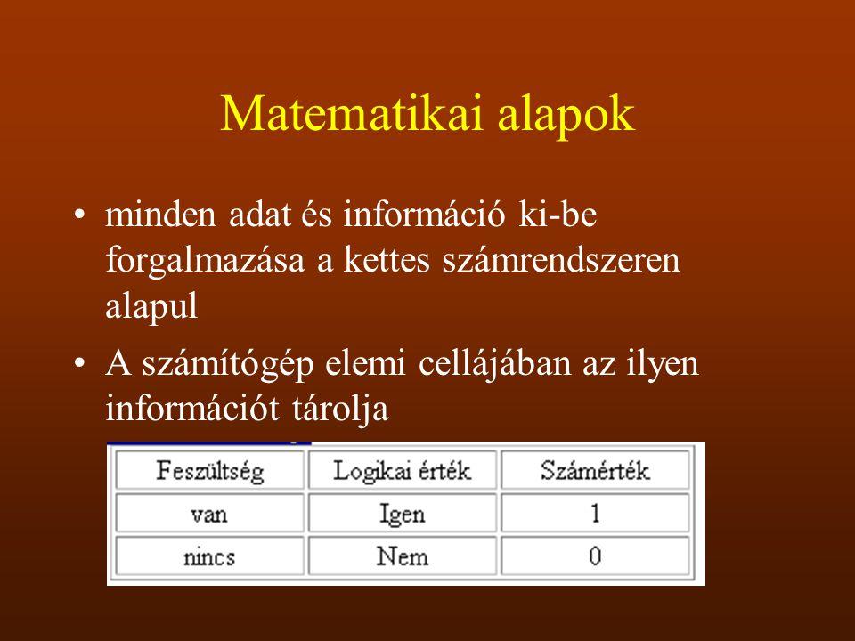 Logikai műveletek BOOLE: –a V nem a = igaz –a & nem a = hamis –a V hamis = a –a & hamis = hamis –a V igaz = igaz –a & igaz = a –nem ( nem a ) = a