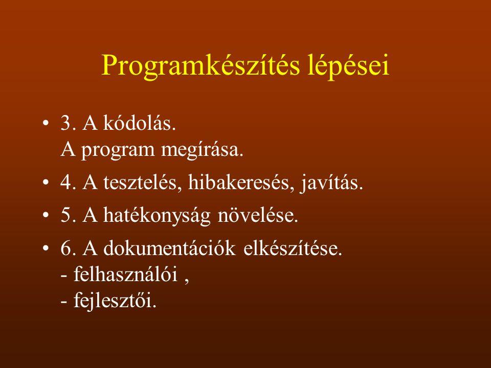 Programkészítés lépései 3. A kódolás. A program megírása. 4. A tesztelés, hibakeresés, javítás. 5. A hatékonyság növelése. 6. A dokumentációk elkészít