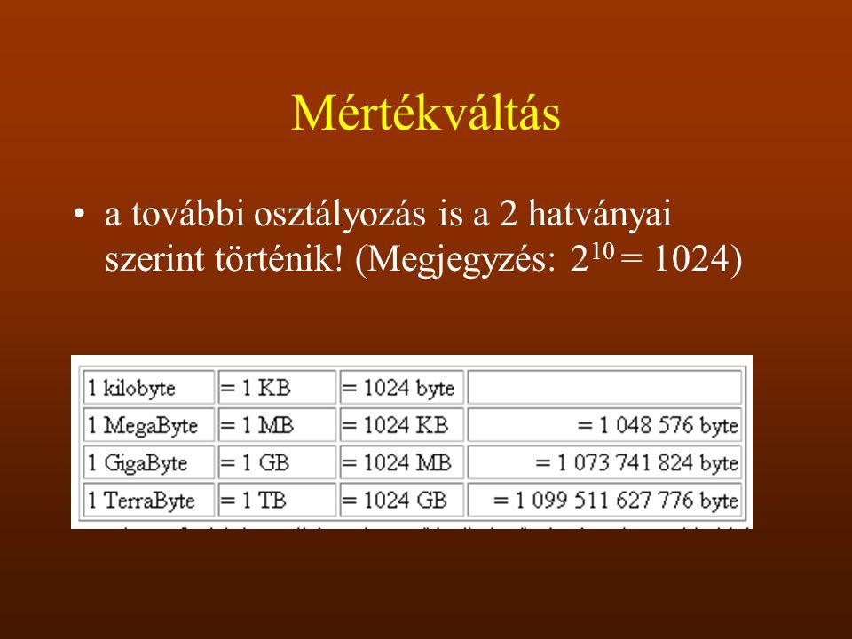 Adat Az adatmező az a jelsorozat, amely az adatfeldolgozás szempontjából egységnek tekinthető.