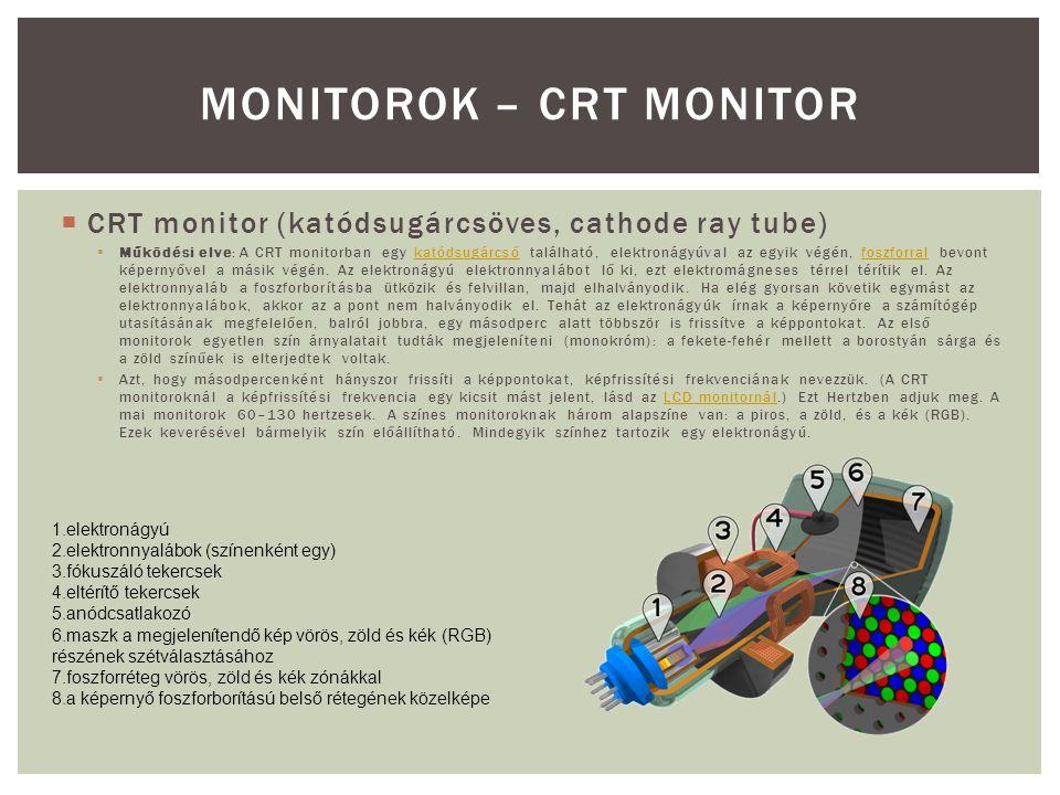  CRT monitor (katódsugárcsöves, cathode ray tube)  Működési elve: A CRT monitorban egy katódsugárcső található, elektronágyúval az egyik végén, fosz