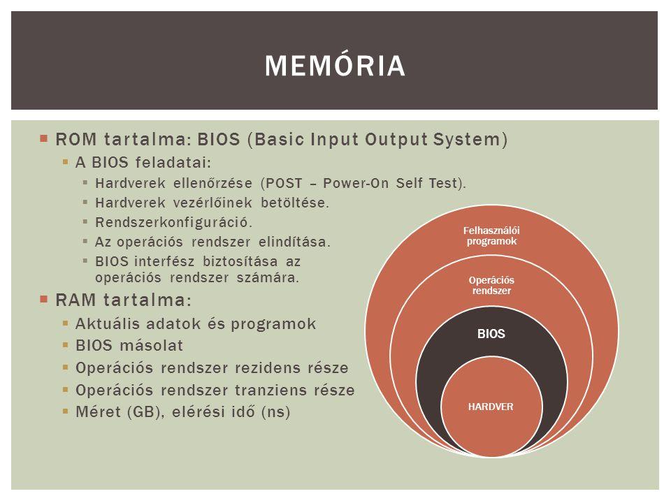  ROM tartalma: BIOS (Basic Input Output System)  A BIOS feladatai:  Hardverek ellenőrzése (POST – Power-On Self Test).  Hardverek vezérlőinek betö