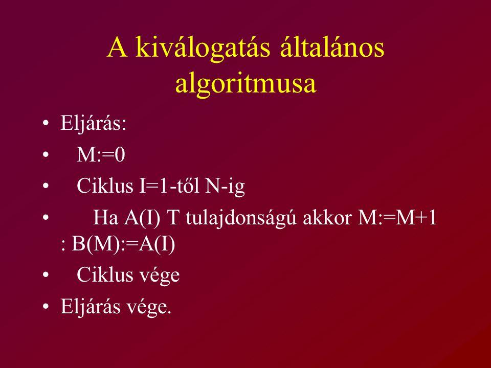 A kiválogatás általános algoritmusa Eljárás: M:=0 Ciklus I=1-től N-ig Ha A(I) T tulajdonságú akkor M:=M+1 : B(M):=A(I) Ciklus vége Eljárás vége.