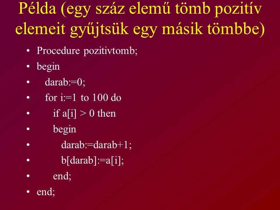 Példa (egy száz elemű tömb pozitív elemeit gyűjtsük egy másik tömbbe) Procedure pozitivtomb; begin darab:=0; for i:=1 to 100 do if a[i] > 0 then begin darab:=darab+1; b[darab]:=a[i]; end;