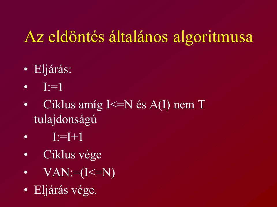 Az eldöntés általános algoritmusa Eljárás: I:=1 Ciklus amíg I<=N és A(I) nem T tulajdonságú I:=I+1 Ciklus vége VAN:=(I<=N) Eljárás vége.