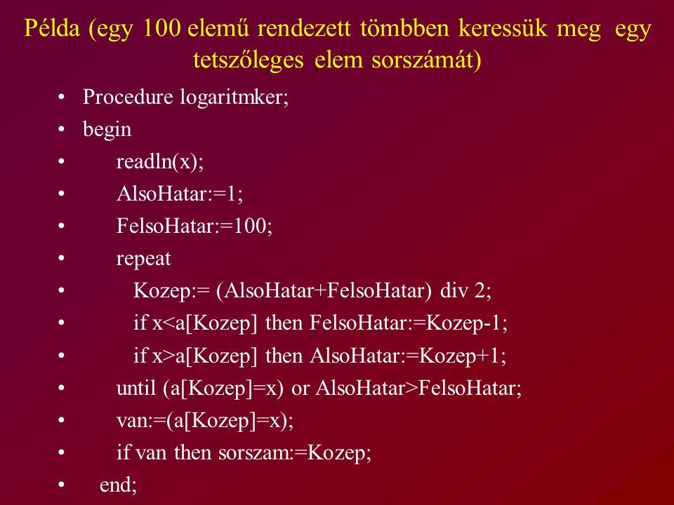 Példa (egy 100 elemű rendezett tömbben keressük meg egy tetszőleges elem sorszámát) Procedure logaritmker; begin readln(x); AlsoHatar:=1; FelsoHatar:=100; repeat Kozep:= (AlsoHatar+FelsoHatar) div 2; if x<a[Kozep] then FelsoHatar:=Kozep-1; if x>a[Kozep] then AlsoHatar:=Kozep+1; until (a[Kozep]=x) or AlsoHatar>FelsoHatar; van:=(a[Kozep]=x); if van then sorszam:=Kozep; end;