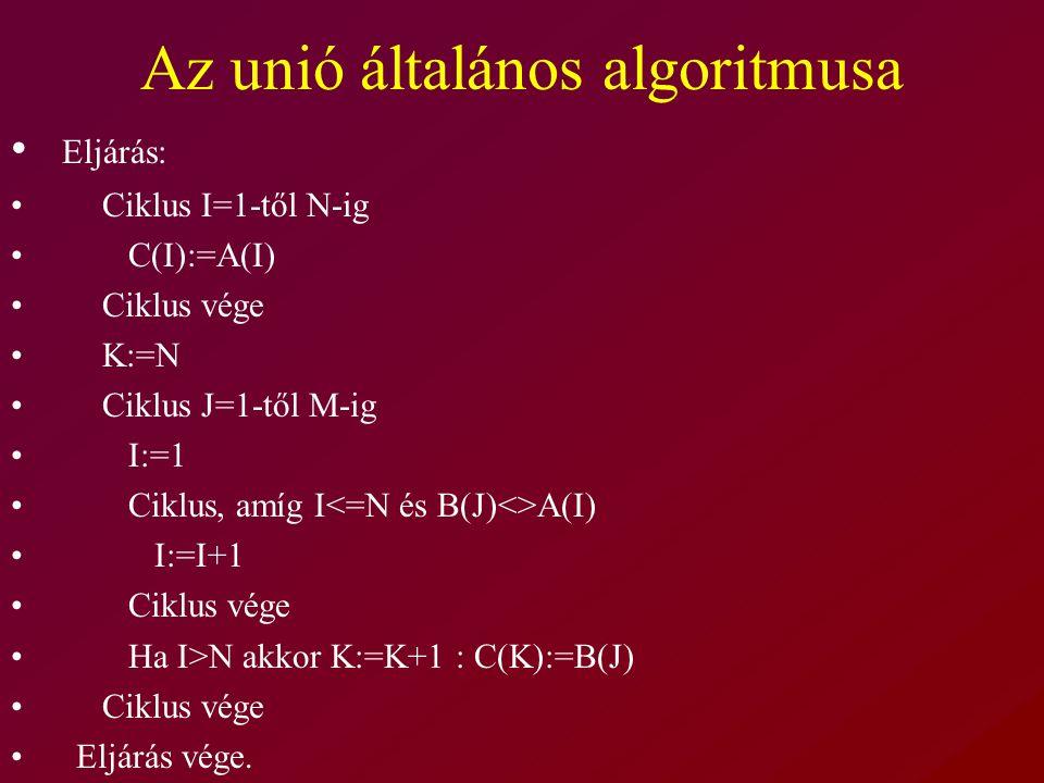 Az unió általános algoritmusa Eljárás: Ciklus I=1-től N-ig C(I):=A(I) Ciklus vége K:=N Ciklus J=1-től M-ig I:=1 Ciklus, amíg I A(I) I:=I+1 Ciklus vége Ha I>N akkor K:=K+1 : C(K):=B(J) Ciklus vége Eljárás vége.