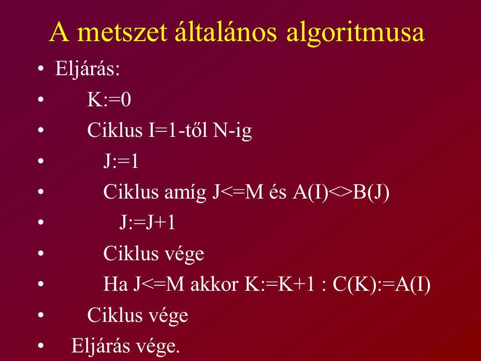A metszet általános algoritmusa Eljárás: K:=0 Ciklus I=1-től N-ig J:=1 Ciklus amíg J B(J) J:=J+1 Ciklus vége Ha J<=M akkor K:=K+1 : C(K):=A(I) Ciklus vége Eljárás vége.