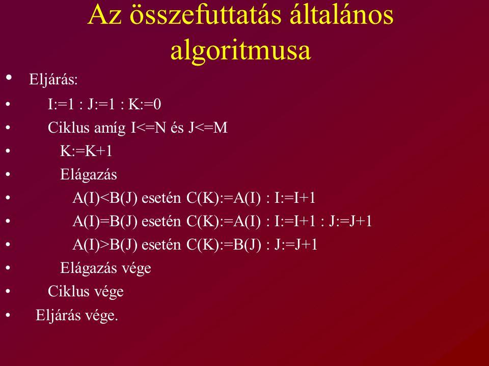 Az összefuttatás általános algoritmusa Eljárás: I:=1 : J:=1 : K:=0 Ciklus amíg I<=N és J<=M K:=K+1 Elágazás A(I)<B(J) esetén C(K):=A(I) : I:=I+1 A(I)=B(J) esetén C(K):=A(I) : I:=I+1 : J:=J+1 A(I)>B(J) esetén C(K):=B(J) : J:=J+1 Elágazás vége Ciklus vége Eljárás vége.
