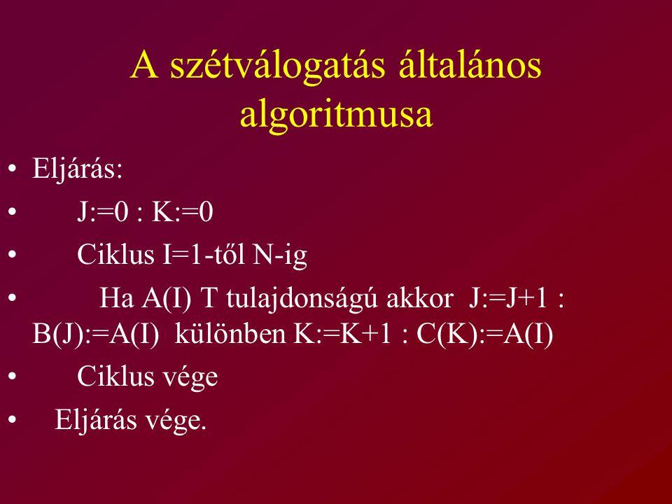 A szétválogatás általános algoritmusa Eljárás: J:=0 : K:=0 Ciklus I=1-től N-ig Ha A(I) T tulajdonságú akkor J:=J+1 : B(J):=A(I) különben K:=K+1 : C(K):=A(I) Ciklus vége Eljárás vége.