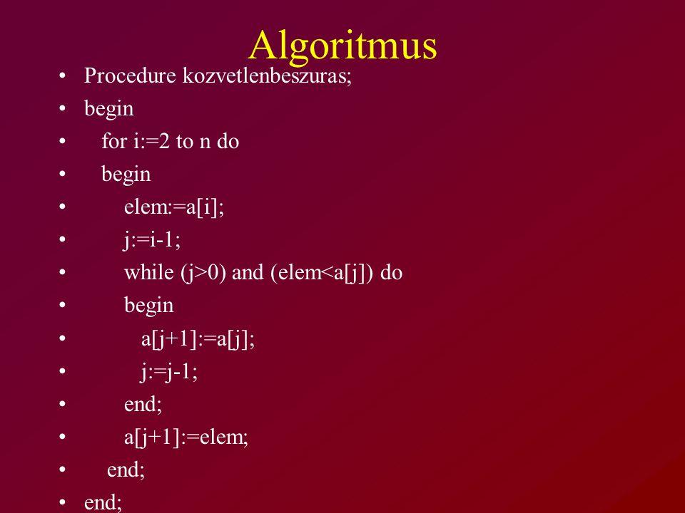 Algoritmus Procedure kozvetlenbeszuras; begin for i:=2 to n do begin elem:=a[i]; j:=i-1; while (j>0) and (elem<a[j]) do begin a[j+1]:=a[j]; j:=j-1; end; a[j+1]:=elem; end;