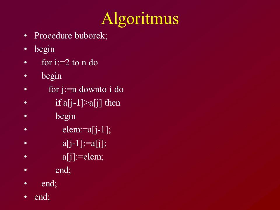 Algoritmus Procedure buborek; begin for i:=2 to n do begin for j:=n downto i do if a[j-1]>a[j] then begin elem:=a[j-1]; a[j-1]:=a[j]; a[j]:=elem; end;