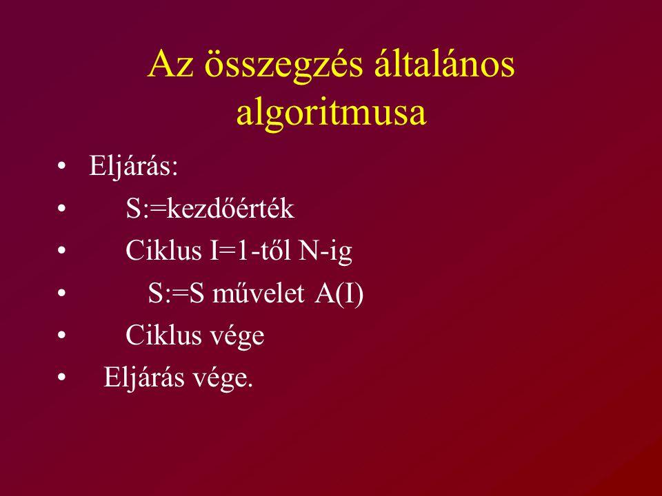 Az összegzés általános algoritmusa Eljárás: S:=kezdőérték Ciklus I=1-től N-ig S:=S művelet A(I) Ciklus vége Eljárás vége.