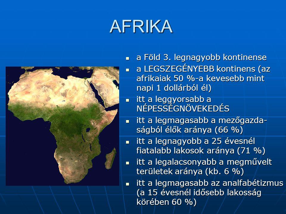 AFRIKA Helyzete Helyzete Helyzete Megismerése, felfedezése Megismerése, felfedezése Megismerése, felfedezése Megismerése, felfedezése Népessége Népessége Népessége Felszíne, tájai Felszíne, tájai Felszíne, tájai Felszíne, tájai Éghajlata, természetes növényzete, talajai, vízrajza Éghajlata, természetes növényzete, talajai, vízrajza Éghajlata, természetes növényzete, talajai, vízrajza Éghajlata, természetes növényzete, talajai, vízrajza Gazdasági élete Gazdasági élete Gazdasági élete Gazdasági élete Észak-Afrika Nyugat-Afrika Közép-Afrika Kelet-Afrika Dél-Afrika