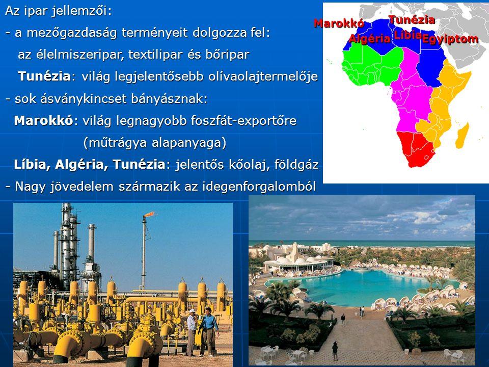 Az ipar jellemzői: - a mezőgazdaság terményeit dolgozza fel: az élelmiszeripar, textilipar és bőripar az élelmiszeripar, textilipar és bőripar Tunézia: világ legjelentősebb olívaolajtermelője Tunézia: világ legjelentősebb olívaolajtermelője - sok ásványkincset bányásznak: Marokkó: világ legnagyobb foszfát-exportőre Marokkó: világ legnagyobb foszfát-exportőre (műtrágya alapanyaga) (műtrágya alapanyaga) Líbia, Algéria, Tunézia: jelentős kőolaj, földgáz Líbia, Algéria, Tunézia: jelentős kőolaj, földgáz - Nagy jövedelem származik az idegenforgalomból Marokkó Tunézia Algéria Líbia Egyiptom